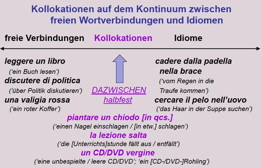 Semantik Italienische Kollokationen